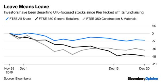 Investors to U.K. Plc: Sorry, There Is No Money