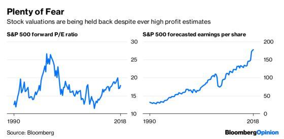 S&P 500's Run at Record Lacks Animal Spirits