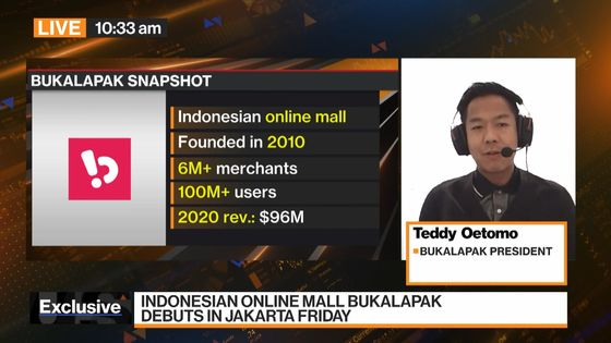 Bukalapak Jumps 25% on Debut After Indonesia's Biggest IPO