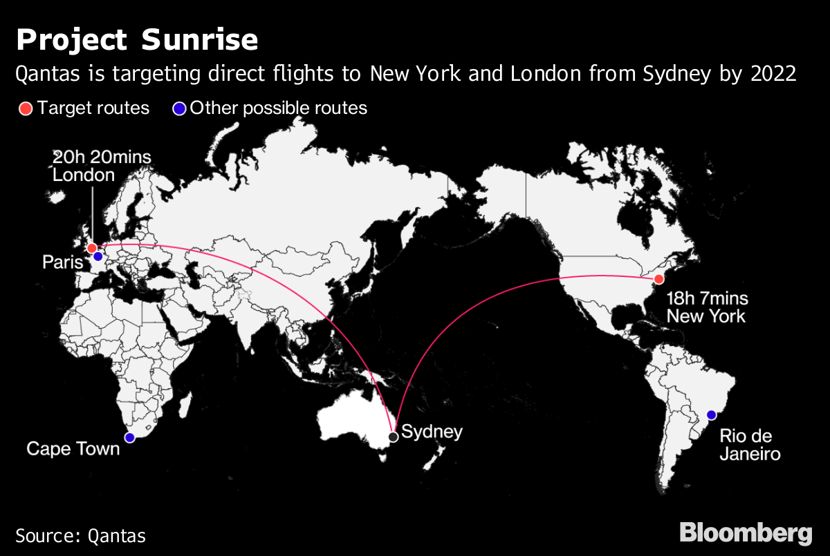 World's Longest Flight May Have A Gym and Bunks - Bloomberg