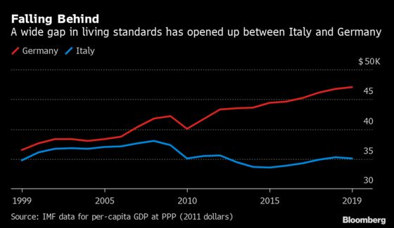 MMT Has a Big Hurdle to Overcome to Succeed in Europe