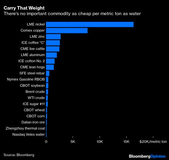 Why Water Won't Make It as a Major Commodity