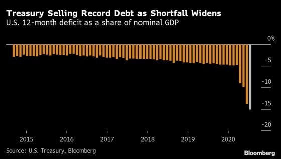 Six Suggestions for How to Deal With Ballooning U.S. Debt