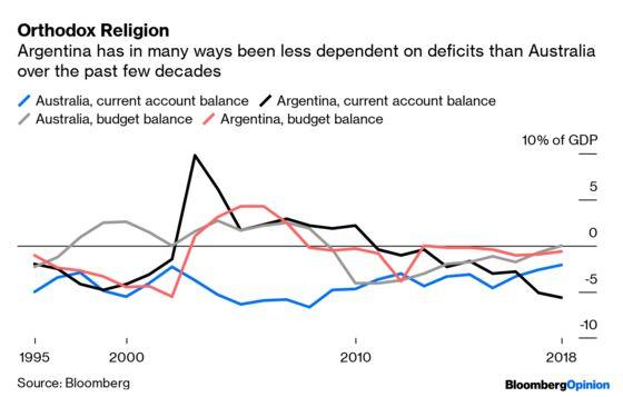 Do NationsSurvive Populist Demagogues? Ask Argentina