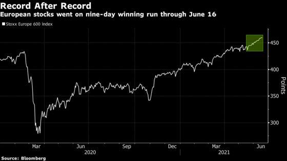 Investors Eye Pockets of Value in Near-Record European Markets