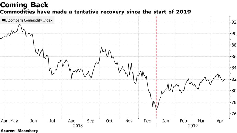 Citi Says U.S. and China Will Nail Deal, Aiding Commodities