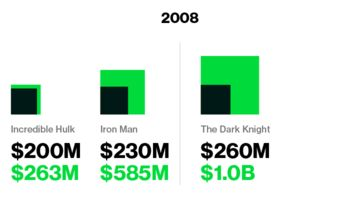 superhero-2-2008
