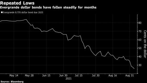 Evergrande Gets Loan Payment Demands From Trusts; Bonds Fall