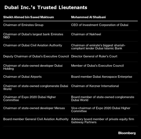 Veterans of Dubai's Near-Default Have a New Mission 10 Years On