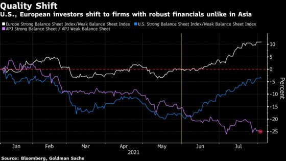 Perfect Balance Sheets Harder to Find in Asia Than in the U.S.
