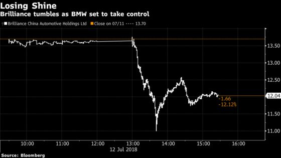 BMW Set to Be First Foreign Automaker to Control China JV