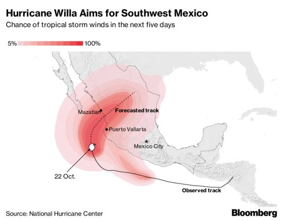 Hurricane Willa Becomes Category 5 Storm Off Coast of Mexico