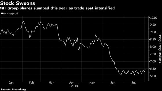 China Pork Producer Shrugs Off Threat of Additional U.S. Tariffs
