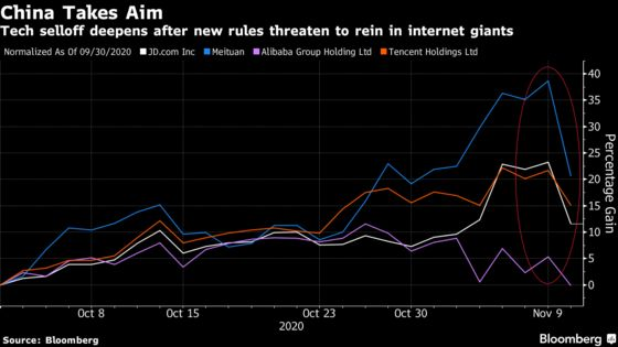 China Clampdown on Big Tech Puts More Billionaires on Notice