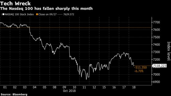 Stocks Slide, Treasuries Climb as Concerns Mount: Markets Wrap