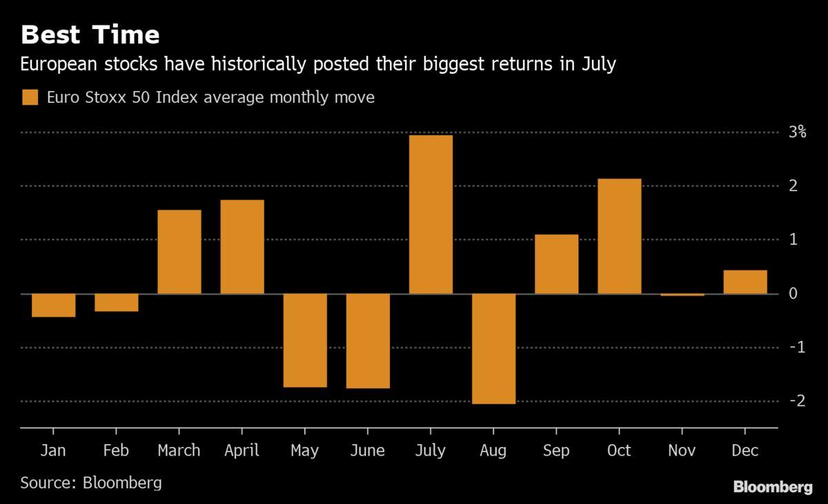 When Good Trade Talk News Eclipses Bad Macro Data: Taking
