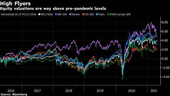 Coronavirus Surge Spills Over Into World's Financial Markets