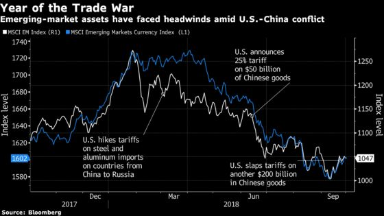 Easing Trade War in 2019 Seen Sparking Emerging-Market Rally