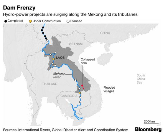 How a Frenzied Race to Harness the Mekong Turned Deadly