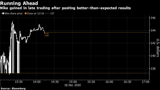 Nike Gains After China and E-Commerce Fuel Return to Growth