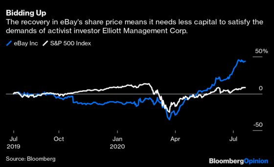 EBay Shows Billionaire Singer It Can Run an Auction