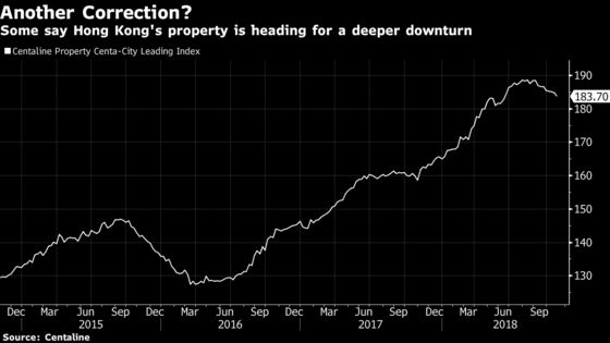 Hong Kong Housing May Be Headed for a Correction