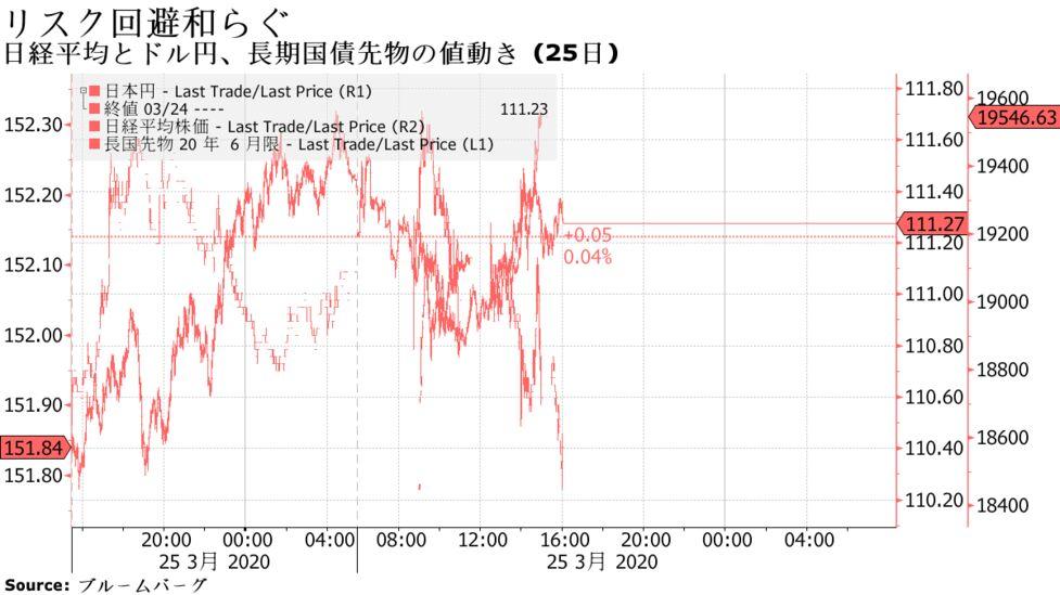 株価 先物 アメリカ
