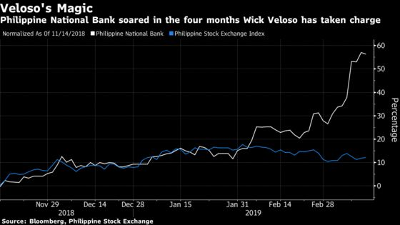 The Executive Behind the50% Surge of a Billionaire's Philippine Bank