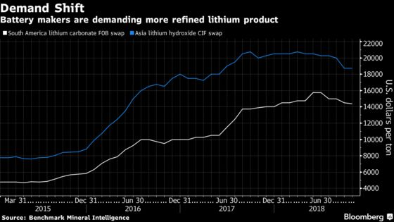 Lithium King Bets Big on Demand Shift With Australia Mine Deal