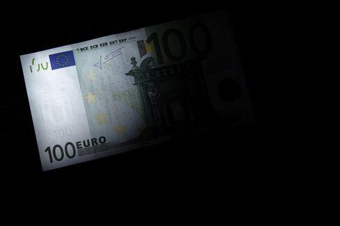 Euro Falls to Week Low on German Sentiment