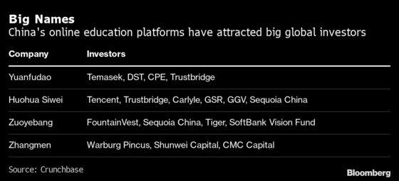 China's EdTech Assault Hits Investors From Tiger to Temasek