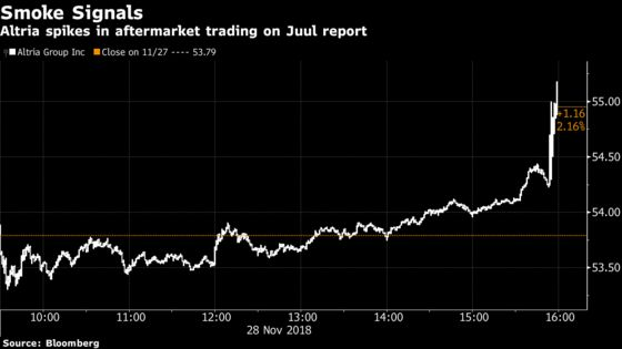 Altria Is Discussing Large Minority Stake in Juul