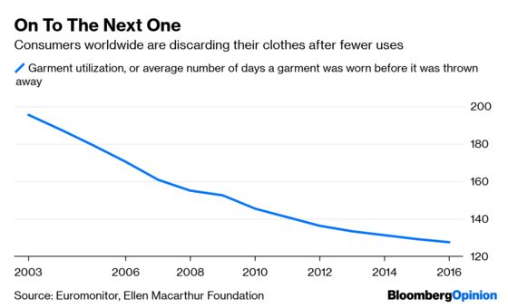 The Future of Fashion Is a Rented Dress