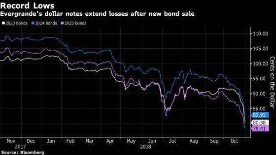 Evergrande Chairman Buys $1 Billion of Its Debt in Rare Move