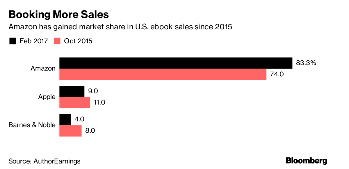 apple s getting back into the e books fight against amazon bloomberg