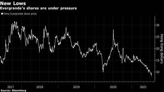 Evergrande Resumes Downward Spiral as Investors Prep for Crisis