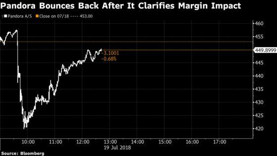 Pandora Says China Cut to Have No `Significant' Impact on Margin