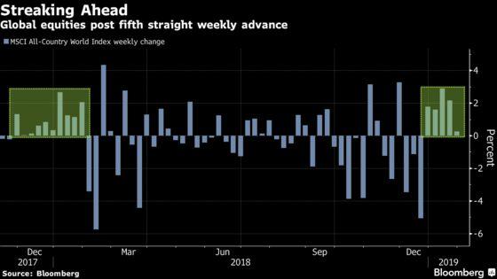 Stocks Rise on Earnings, Shutdown Deal Optimism: Markets Wrap