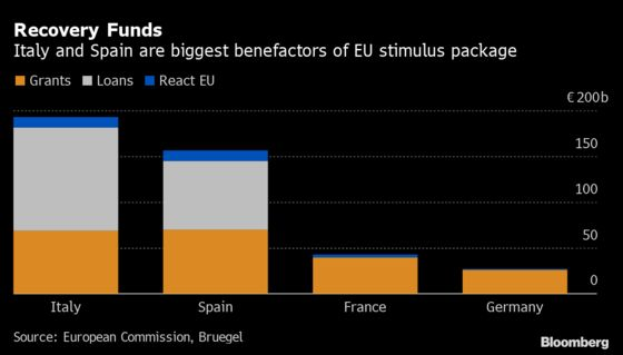 Europe Is Casting Aside Double-Dip Slump as Growth Restarts