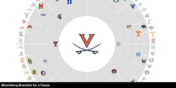 Famed Short Seller Wins Bloomberg NCAA Tournament Challenge