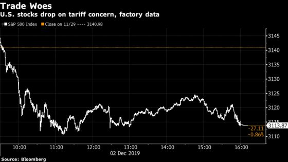 Stocks Fall on Trump's Tariff Gambit, Factory Data: Markets Wrap