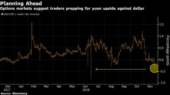 Currency Traders Place Cheap Bet That Trump and Xi Could Reach a Truce