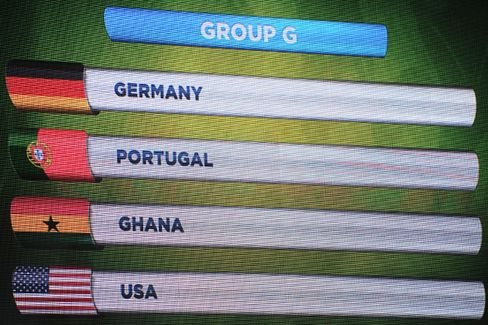 Seeds of Discontent: Mulling Team U.S.A.'s World Cup Draw
