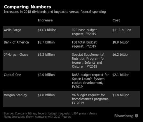 Comparando numeros
