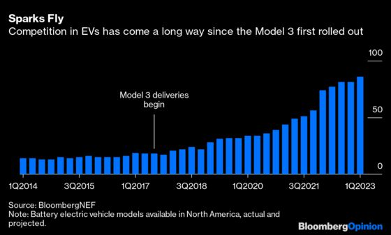 While Tesla Delays, Rivals and Drivers Move On