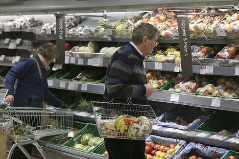 U.K. Price Growth