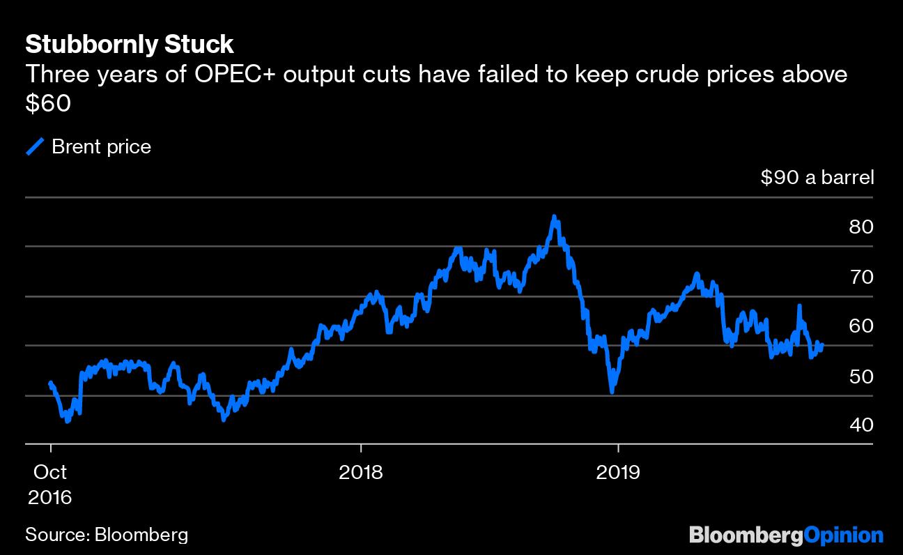 crude oil price prediction today/betting