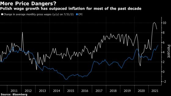 Poland Risks Inflation 'Catastrophe,' Ex-Central Bank Boss Warns