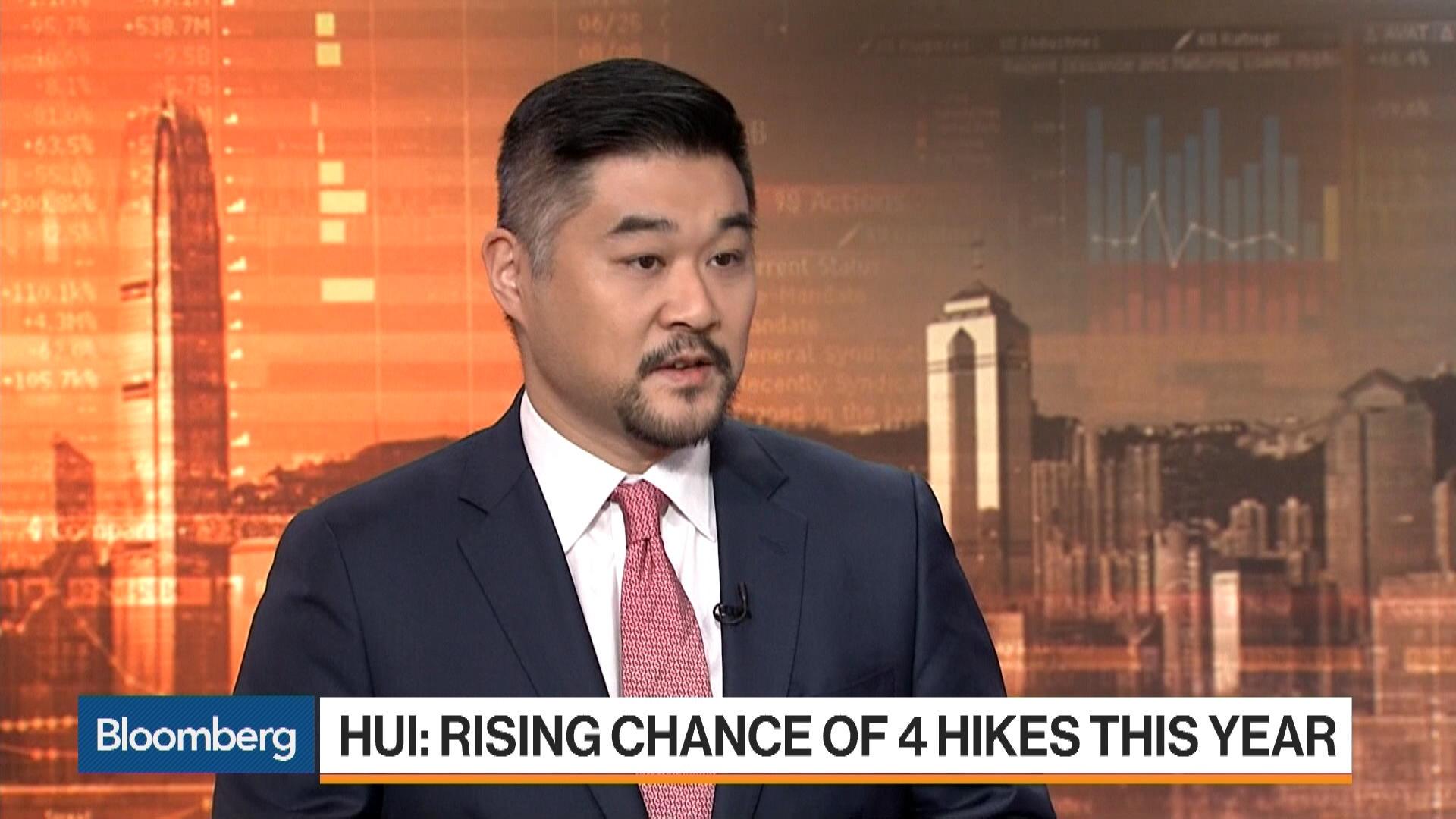 Rising Chance Of 4 Hikes This Year Says Jpmorgan