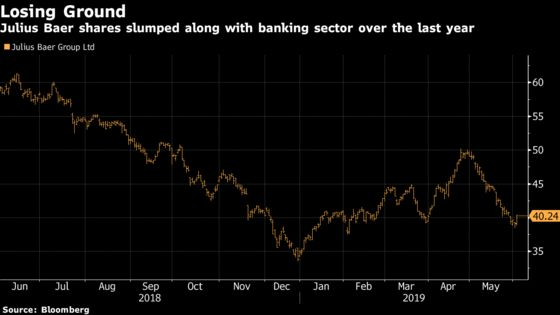 Singapore Builds Up Julius Baer Stake Betting Worst Is Over
